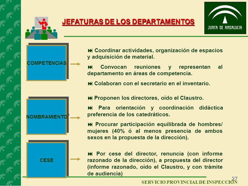 26 SERVICIO PROVINCIAL DE INSPECCIÓN ÓRGANOS DE COORDINACIÓN DOCENTE DEPARTAMENTOS DE COORDINACIÓN DIDÁCTICA Sus funciones se señalan en el Artículo 9