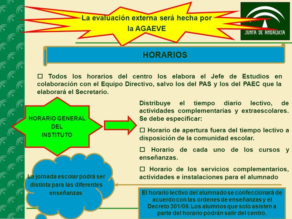 27 SERVICIO PROVINCIAL DE INSPECCIÓN JEFATURAS DE LOS DEPARTAMENTOS COMPETENCIAS Coordinar actividades, organización de espacios y adquisición de mate
