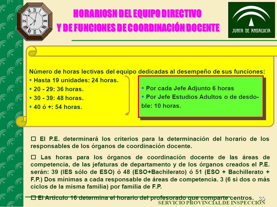 29 SERVICIO PROVINCIAL DE INSPECCIÓN Jornada de 35 horas, de lunes a viernes (asistencia diaria al centro durante dichos días) 30 horas de permanencia