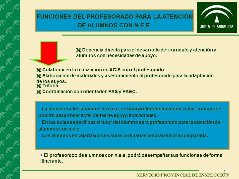 30 SERVICIO PROVINCIAL DE INSPECCIÓN Número de horas lectivas del equipo dedicadas al desempeño de sus funciones: Hasta 19 unidades: 24 horas. 20 - 29