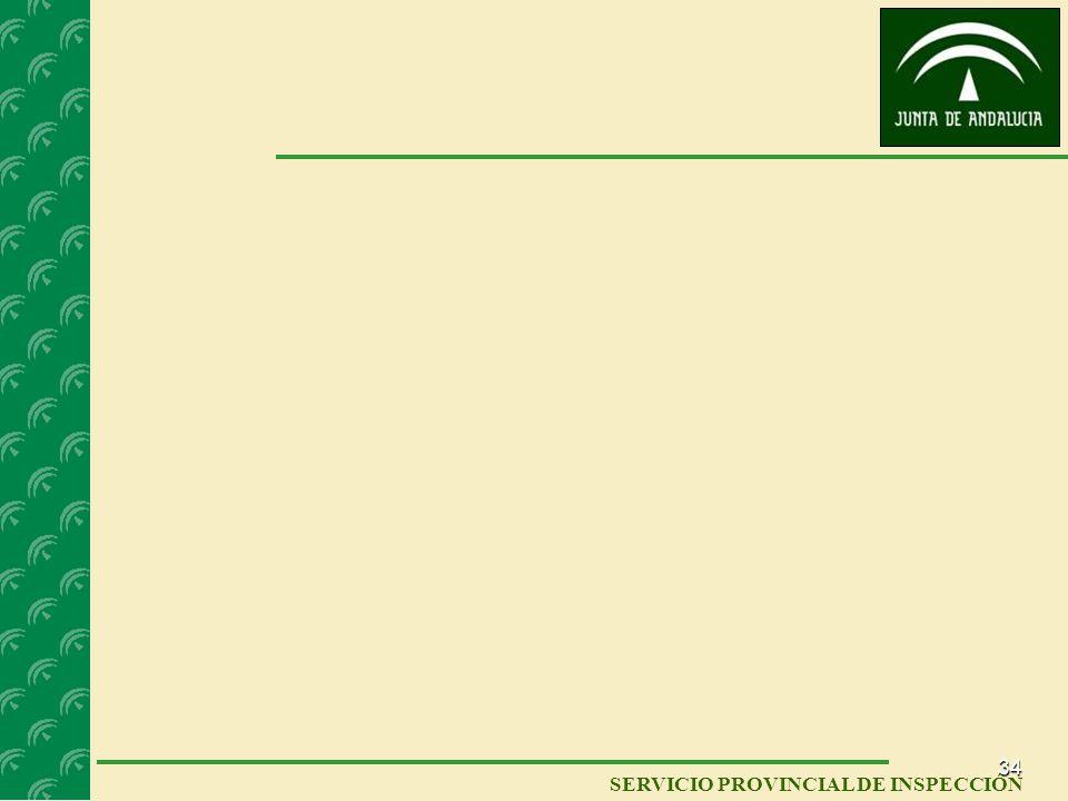33 SERVICIO PROVINCIAL DE INSPECCIÓN Deberá haber un Claustro antes del 31 de octubre para pre - sentar al profesorado el Reglamento Orgánico y la Ord