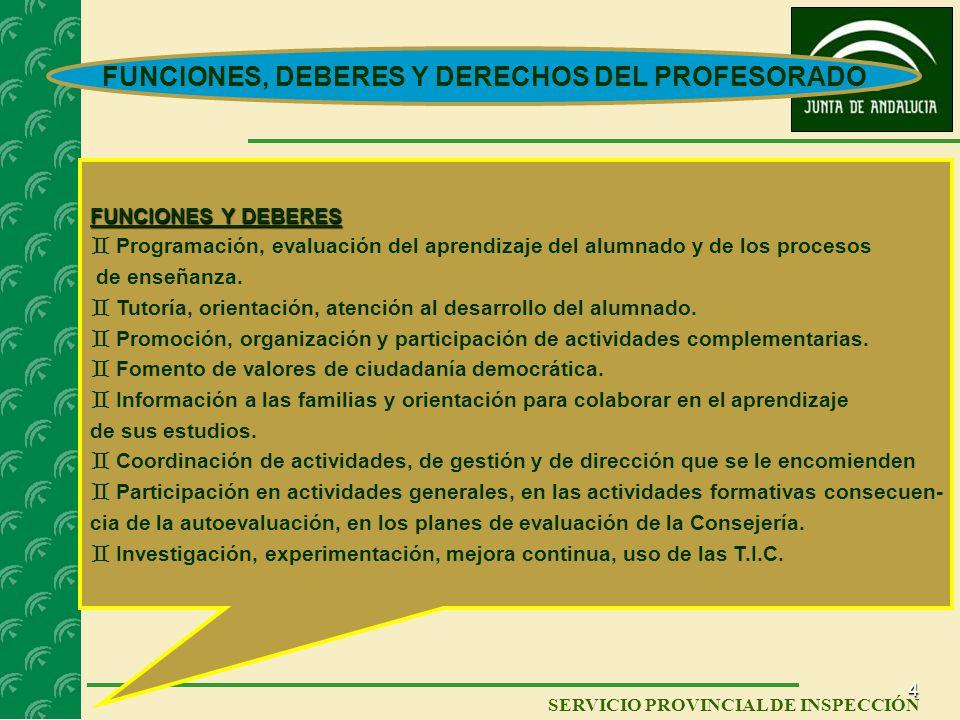 3 SERVICIO PROVINCIAL DE INSPECCION DERECHOS Y DEBERES DEL ALUMNADO DEBERES Estudio (asistencia puntual a clase, participar en el desarrollo del currí