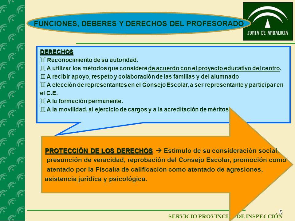 4 SERVICIO PROVINCIAL DE INSPECCIÓN FUNCIONES, DEBERES Y DERECHOS DEL PROFESORADO FUNCIONES Y DEBERES Programación, evaluación del aprendizaje del alu