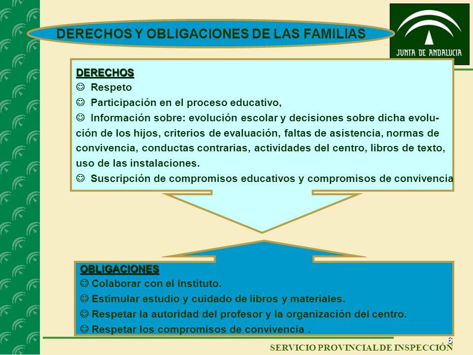 5 SERVICIO PROVINCIAL DE INSPECCIÓN DERECHOS Reconocimiento de su autoridad. A utilizar los métodos que considere de acuerdo con el proyecto educativo