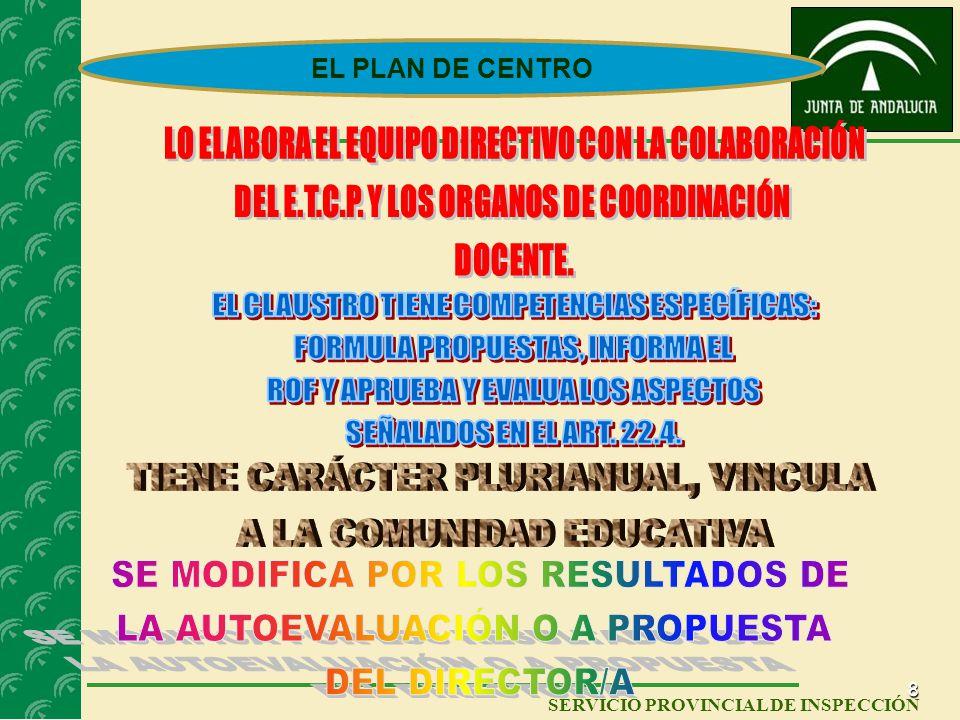 7 SERVICIO PROVINCIAL DE INSPECCIÓN EL CENTRO DOCENTE Autonomía pedagógica (Concepto) Pilar básico de cómo se conciben los centros por la LOE, la LEA