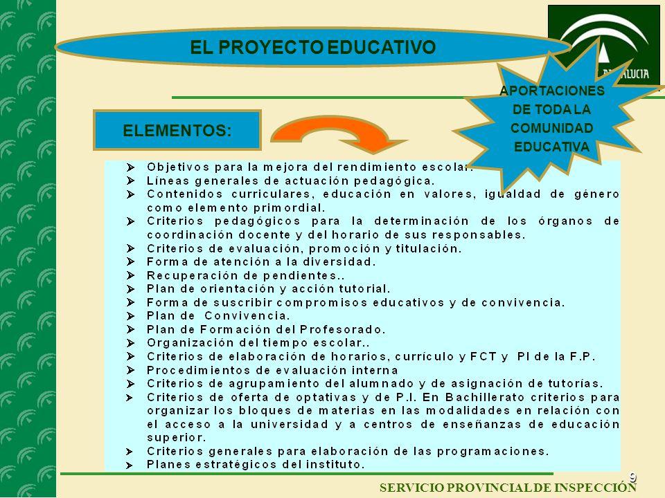 8 SERVICIO PROVINCIAL DE INSPECCIÓN EL PLAN DE CENTRO