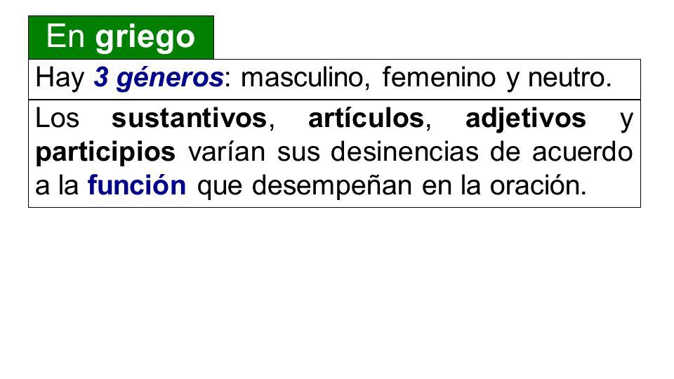 En griego Hay 3 géneros: masculino, femenino y neutro. Los sustantivos, artículos, adjetivos y participios varían sus desinencias de acuerdo a la func