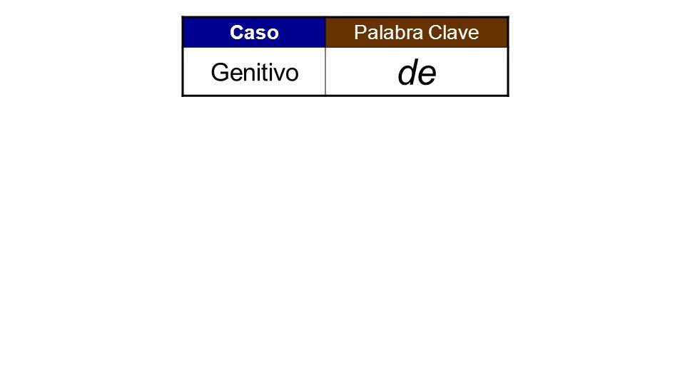 CasoPalabra Clave Genitivo de