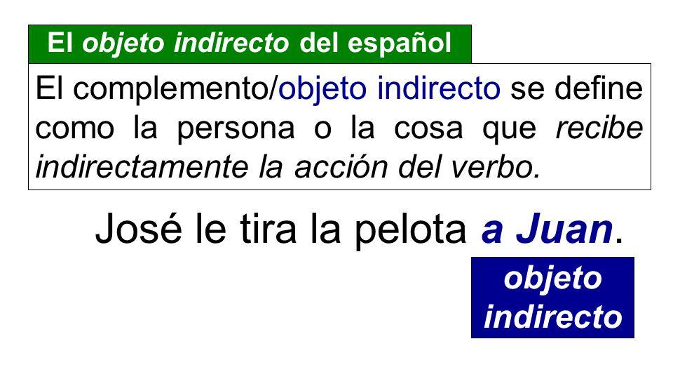 El objeto indirecto del español El complemento/objeto indirecto se define como la persona o la cosa que recibe indirectamente la acción del verbo. Jos