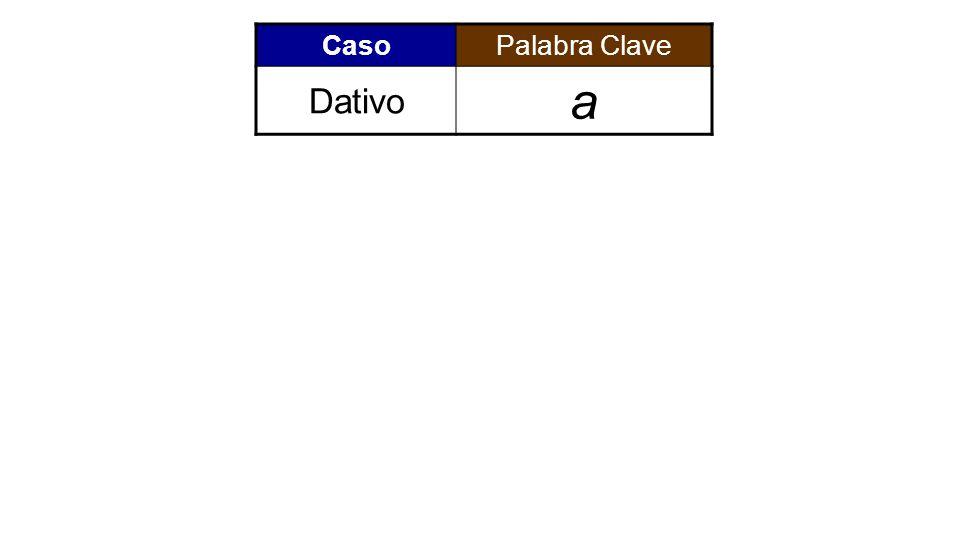 CasoPalabra Clave Dativo a