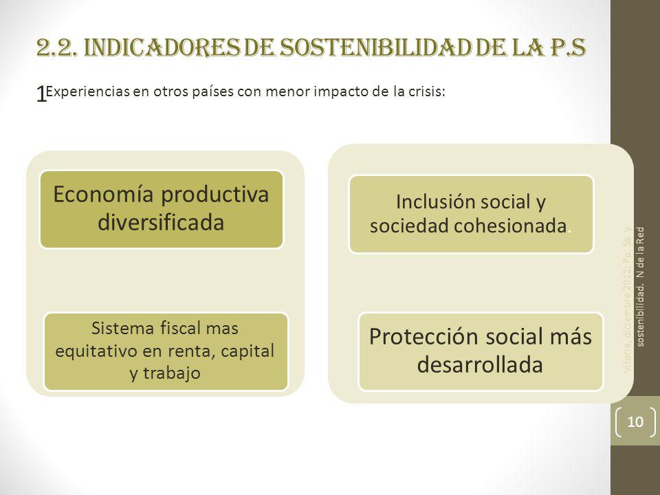 2.2. indicadores de sostenibilidad de la p.s Economía productiva diversificada Sistema fiscal mas equitativo en renta, capital y trabajo Inclusión soc