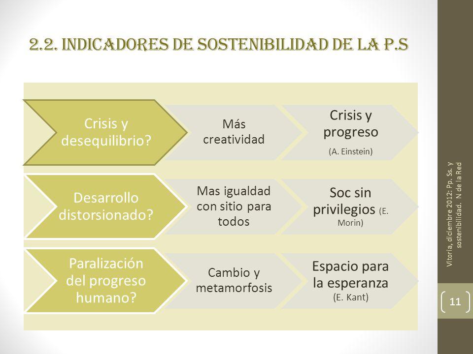2.2. indicadores de sostenibilidad de la p.s Crisis y desequilibrio? Más creatividad Crisis y progreso (A. Einstein) Desarrollo distorsionado? Mas igu