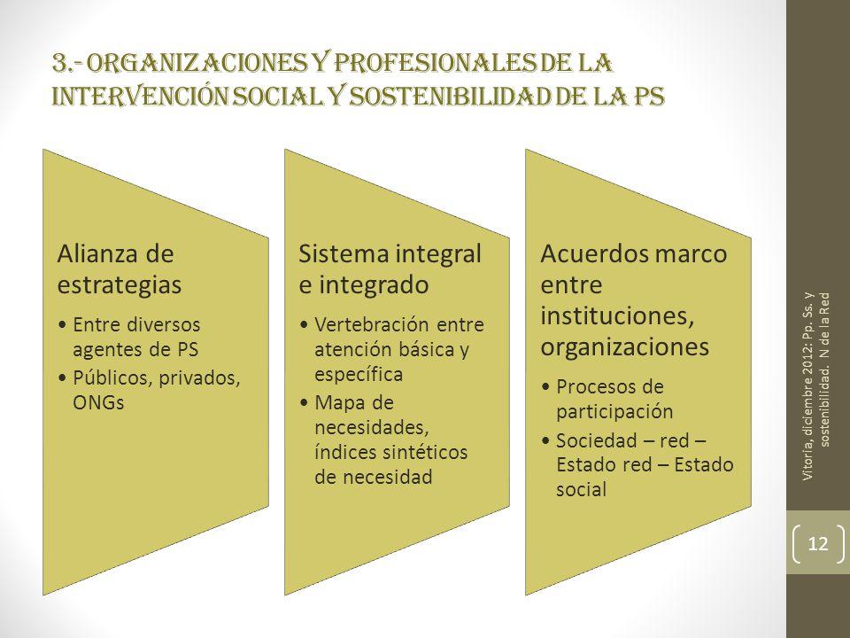 3.- Organizaciones y profesionales de la intervención social y sostenibilidad de la PS Alianza de estrategias Entre diversos agentes de PS Públicos, p