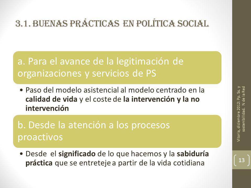 3.1. Buenas prácticas en política social a. Para el avance de la legitimación de organizaciones y servicios de PS Paso del modelo asistencial al model