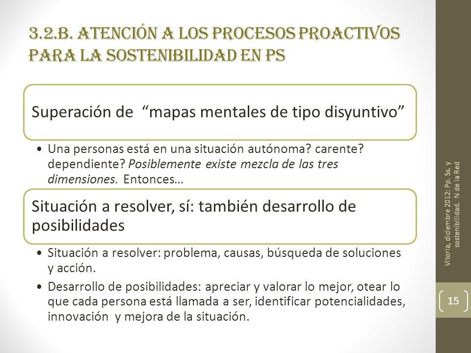 3.2.b. Atención a los procesos proactivos para la sostenibilidad en ps Superación de mapas mentales de tipo disyuntivo Una personas está en una situac