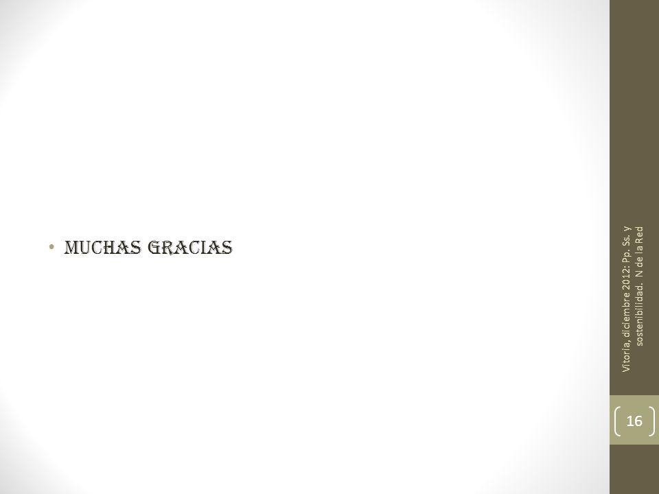 Muchas gracias Vitoria, diciembre 2012: Pp. Ss. y sostenibilidad. N de la Red 16