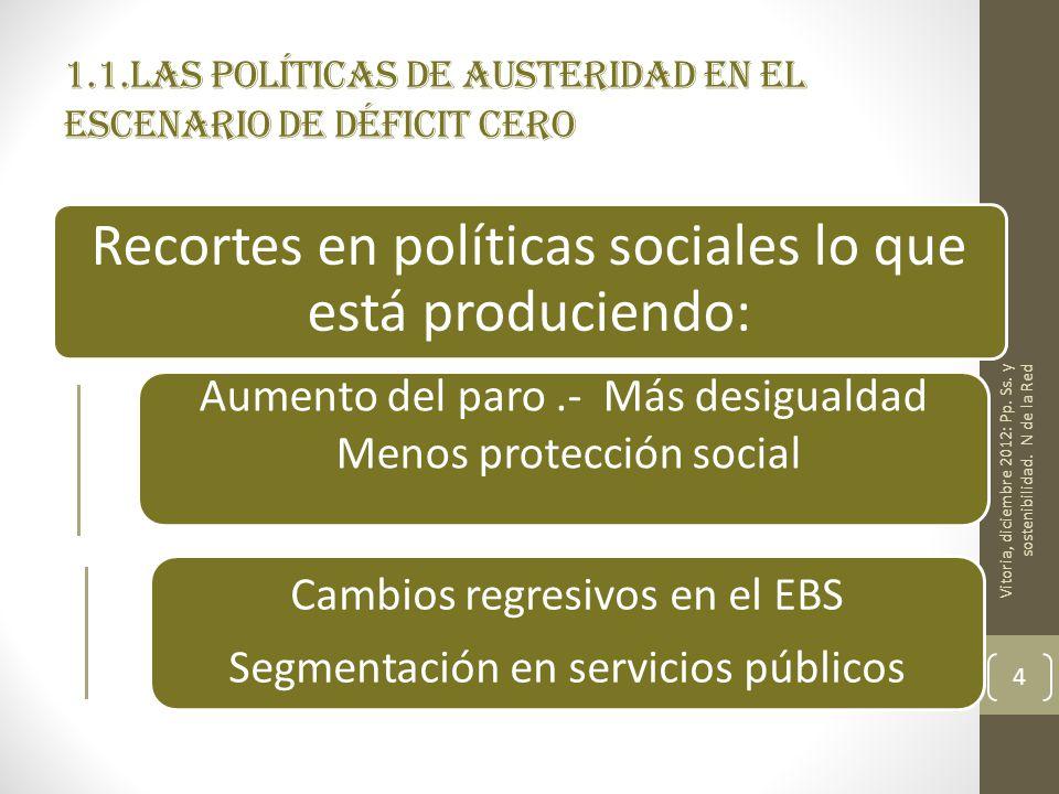 1.1.Las políticas de austeridad en el escenario de déficit cero Recortes en políticas sociales lo que está produciendo: Aumento del paro.- Más desigua