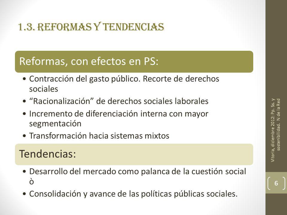 1.3. reformas y tendencias Reformas, con efectos en PS: Contracción del gasto público. Recorte de derechos sociales Racionalización de derechos social
