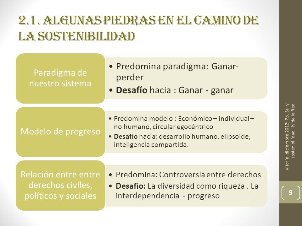 2.1. Algunas Piedras en el camino de la sostenibilidad Predomina paradigma: Ganar- perder Desafío hacia : Ganar - ganar Paradigma de nuestro sistema P