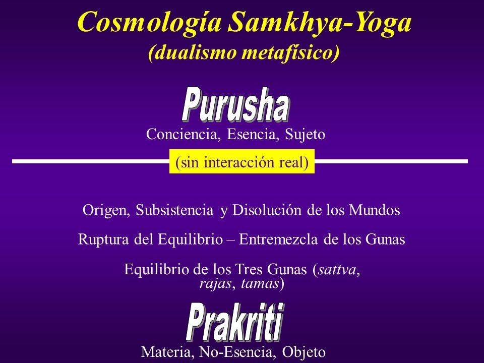 Cosmología Samkhya-Yoga (dualismo metafísico) Conciencia, Esencia, Sujeto Origen, Subsistencia y Disolución de los Mundos Ruptura del Equilibrio – Entremezcla de los Gunas Materia, No-Esencia, Objeto Equilibrio de los Tres Gunas (sattva, rajas, tamas) (sin interacción real)