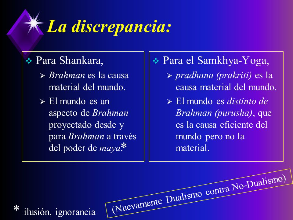 La discrepancia: Para Shankara, Brahman es la causa material del mundo. El mundo es un aspecto de Brahman proyectado desde y para Brahman a través del