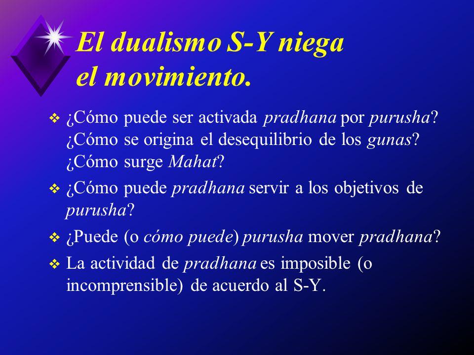 El dualismo S-Y niega el movimiento. ¿Cómo puede ser activada pradhana por purusha? ¿Cómo se origina el desequilibrio de los gunas? ¿Cómo surge Mahat?