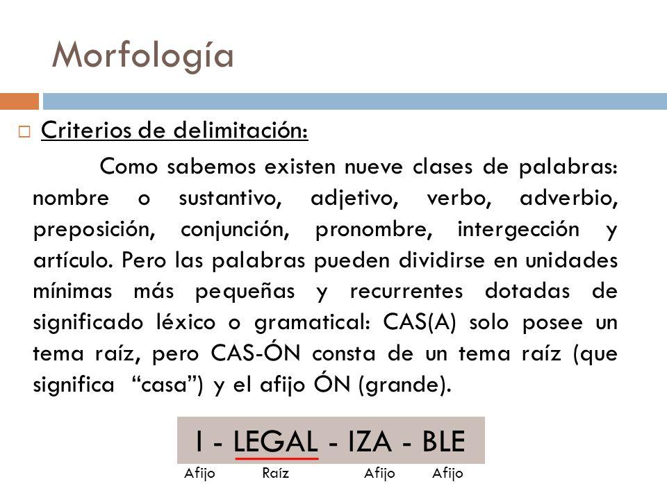 Morfología Criterios de delimitación: Como sabemos existen nueve clases de palabras: nombre o sustantivo, adjetivo, verbo, adverbio, preposición, conjunción, pronombre, intergección y artículo.