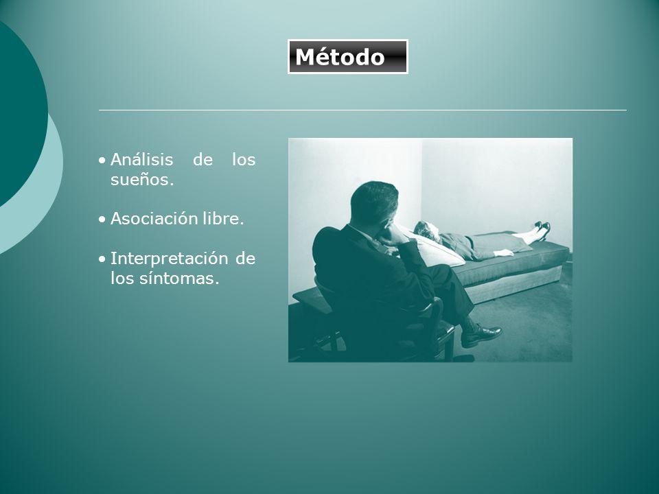 Análisis de los sueños. Asociación libre. Interpretación de los síntomas. Método