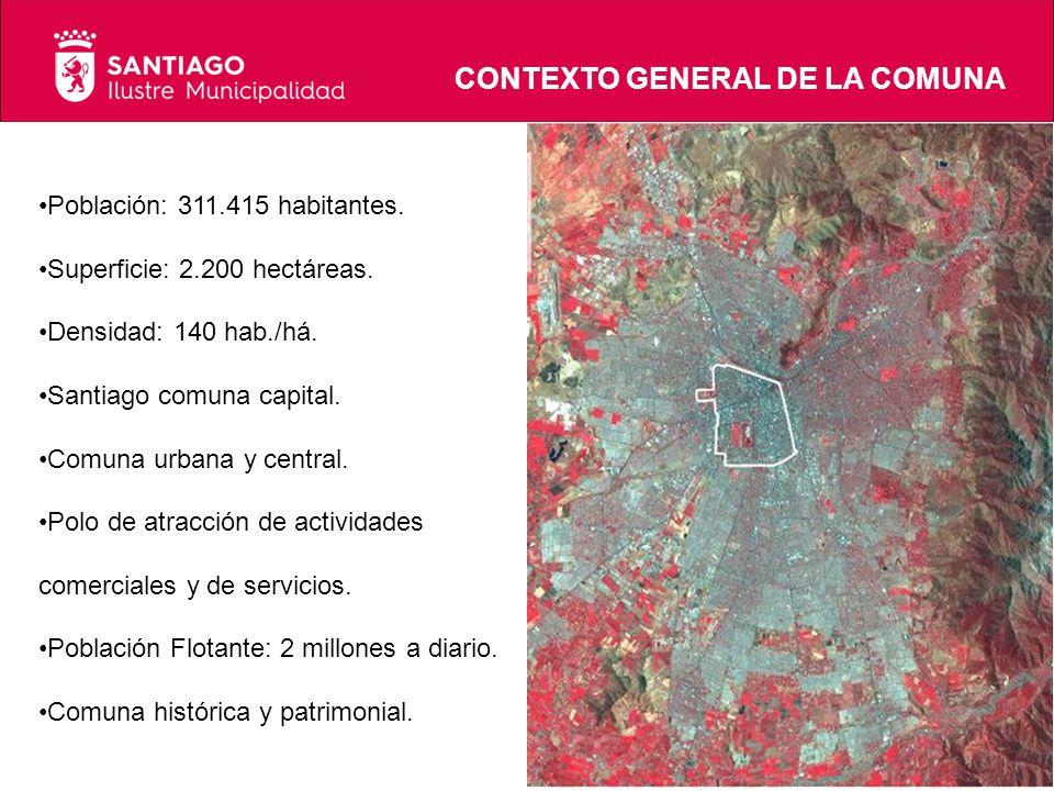 CONTEXTO GENERAL DE LA COMUNA Población: 311.415 habitantes. Superficie: 2.200 hectáreas. Densidad: 140 hab./há. Santiago comuna capital. Comuna urban