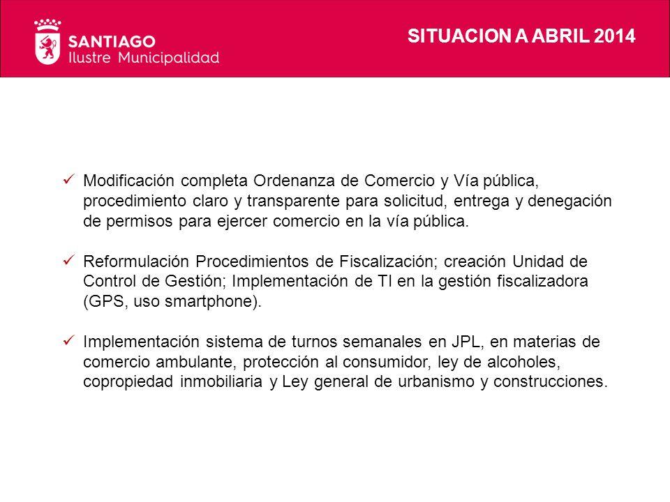 SITUACION A ABRIL 2014 Modificación completa Ordenanza de Comercio y Vía pública, procedimiento claro y transparente para solicitud, entrega y denegación de permisos para ejercer comercio en la vía pública.
