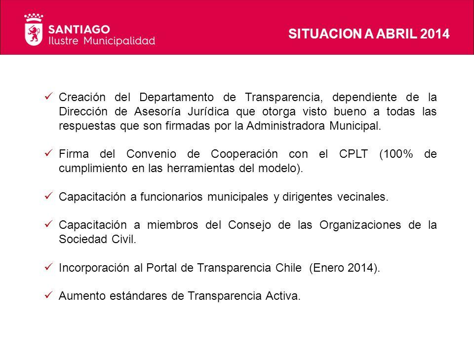 SITUACION A ABRIL 2014 Creación del Departamento de Transparencia, dependiente de la Dirección de Asesoría Jurídica que otorga visto bueno a todas las respuestas que son firmadas por la Administradora Municipal.