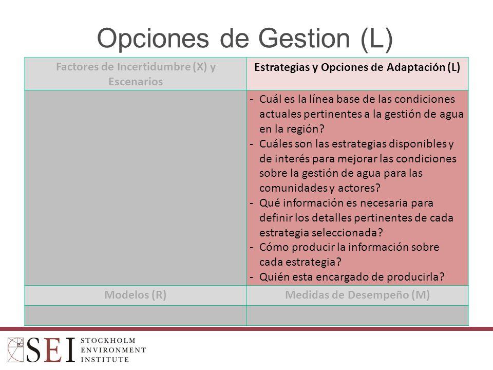 Opciones de Gestion (L) Factores de Incertidumbre (X) y Escenarios Estrategias y Opciones de Adaptación (L) -Cuál es la línea base de las condiciones actuales pertinentes a la gestión de agua en la región.