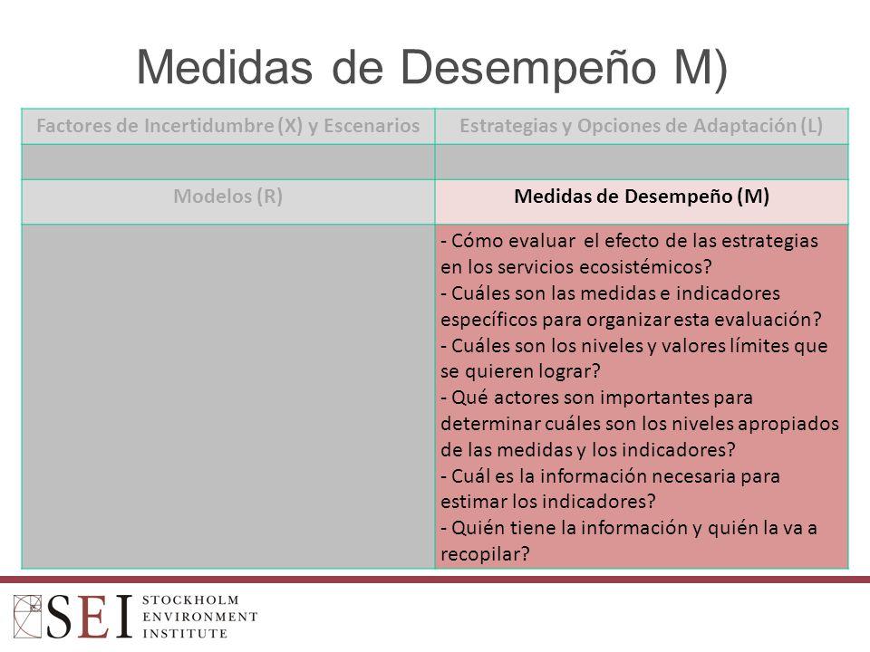 Medidas de Desempeño M) Factores de Incertidumbre (X) y EscenariosEstrategias y Opciones de Adaptación (L) Modelos (R)Medidas de Desempeño (M) - Cómo evaluar el efecto de las estrategias en los servicios ecosistémicos.
