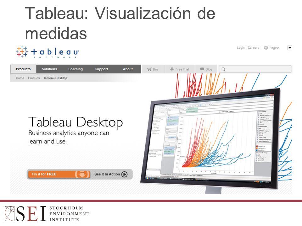 Tableau: Visualización de medidas