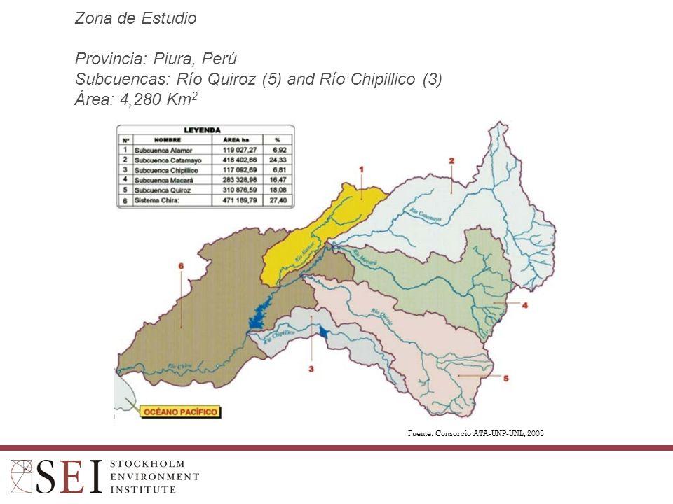 Zona de Estudio Provincia: Piura, Perú Subcuencas: Río Quiroz (5) and Río Chipillico (3) Área: 4,280 Km 2 Fuente: Consorcio ATA-UNP-UNL, 2005