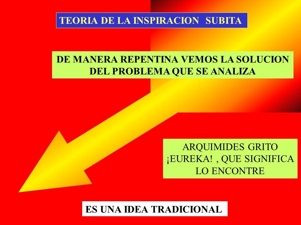 TEORIA DE LA INSPIRACION SUBITA DE MANERA REPENTINA VEMOS LA SOLUCION DEL PROBLEMA QUE SE ANALIZA ARQUIMIDES GRITO ¡EUREKA!, QUE SIGNIFICA LO ENCONTRE ES UNA IDEA TRADICIONAL
