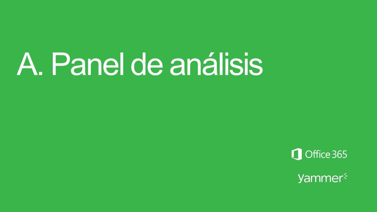 A. Panel de análisis