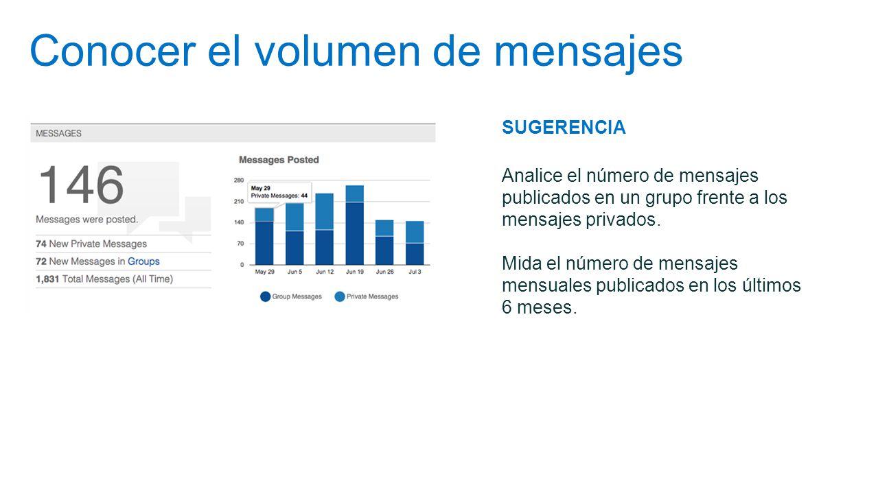 Conocer el volumen de mensajes SUGERENCIA Analice el número de mensajes publicados en un grupo frente a los mensajes privados. Mida el número de mensa