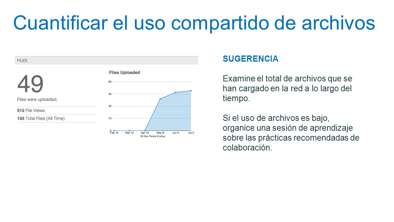Cuantificar el uso compartido de archivos SUGERENCIA Examine el total de archivos que se han cargado en la red a lo largo del tiempo. Si el uso de arc