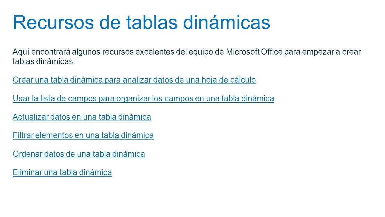 Recursos de tablas dinámicas Aquí encontrará algunos recursos excelentes del equipo de Microsoft Office para empezar a crear tablas dinámicas: Crear u