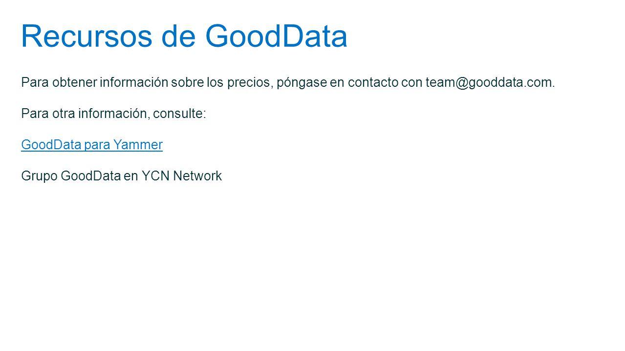 Recursos de GoodData Para obtener información sobre los precios, póngase en contacto con team@gooddata.com. Para otra información, consulte: GoodData