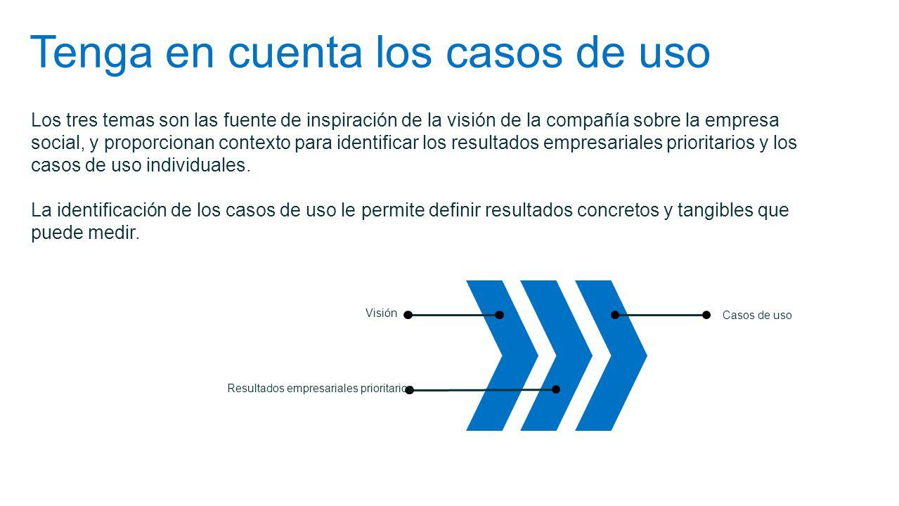 Tenga en cuenta los casos de uso Los tres temas son las fuente de inspiración de la visión de la compañía sobre la empresa social, y proporcionan cont
