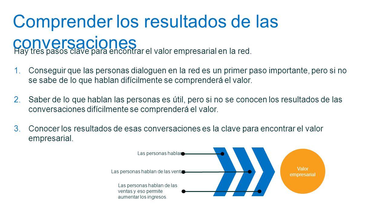 Comprender los resultados de las conversaciones Hay tres pasos clave para encontrar el valor empresarial en la red. 1.Conseguir que las personas dialo