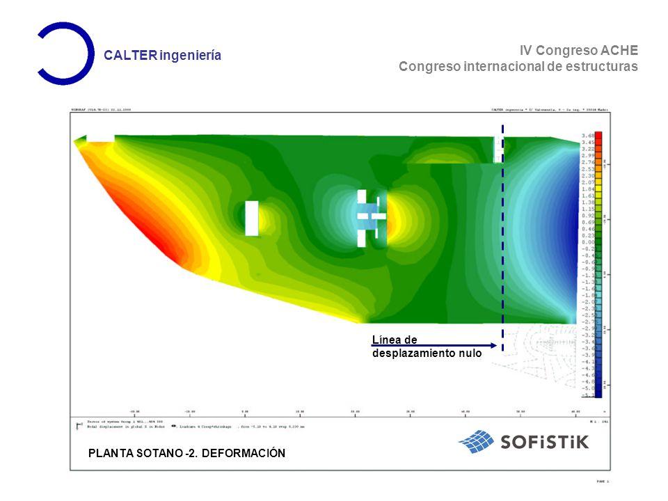 IV Congreso ACHE Congreso internacional de estructuras CALTER ingeniería Línea de desplazamiento nulo PLANTA SOTANO -2.