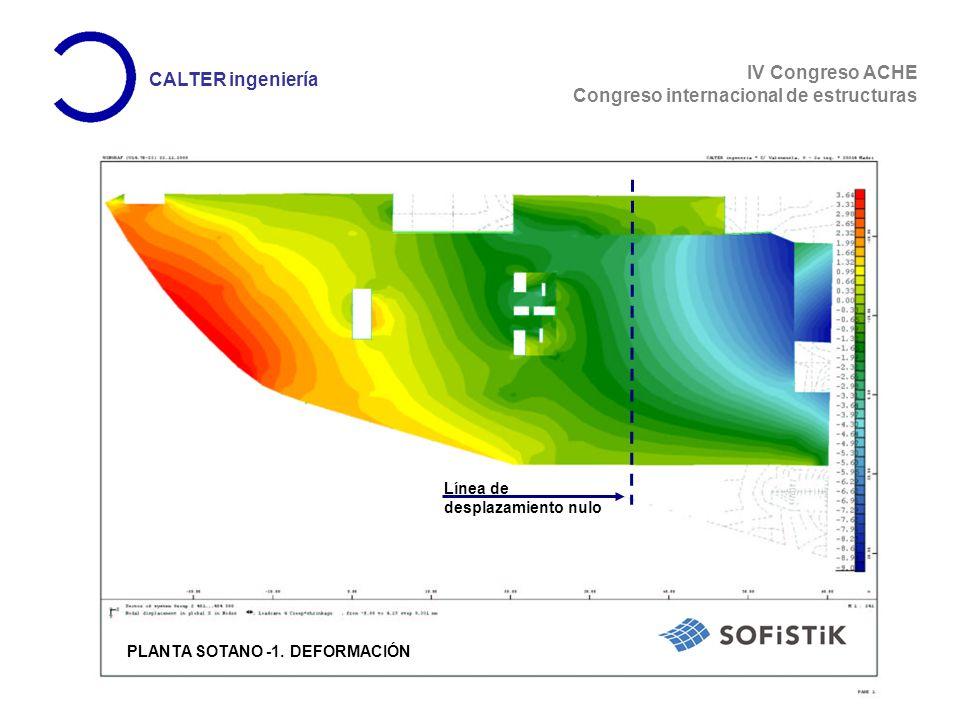 IV Congreso ACHE Congreso internacional de estructuras CALTER ingeniería Línea de desplazamiento nulo PLANTA SOTANO -1.