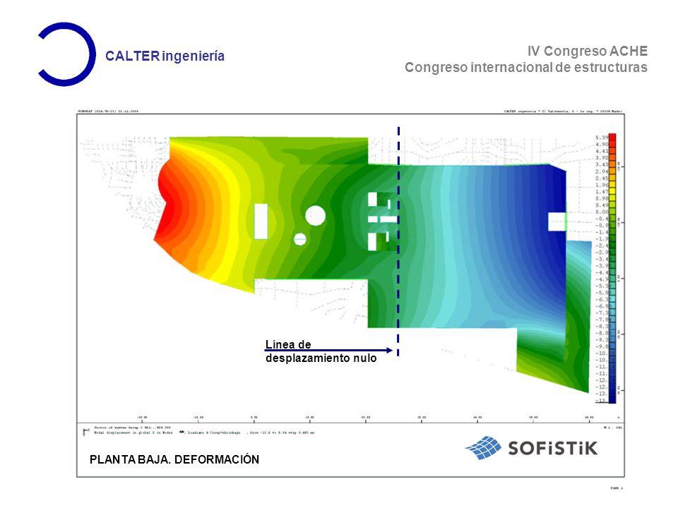 IV Congreso ACHE Congreso internacional de estructuras CALTER ingeniería Línea de desplazamiento nulo PLANTA BAJA.