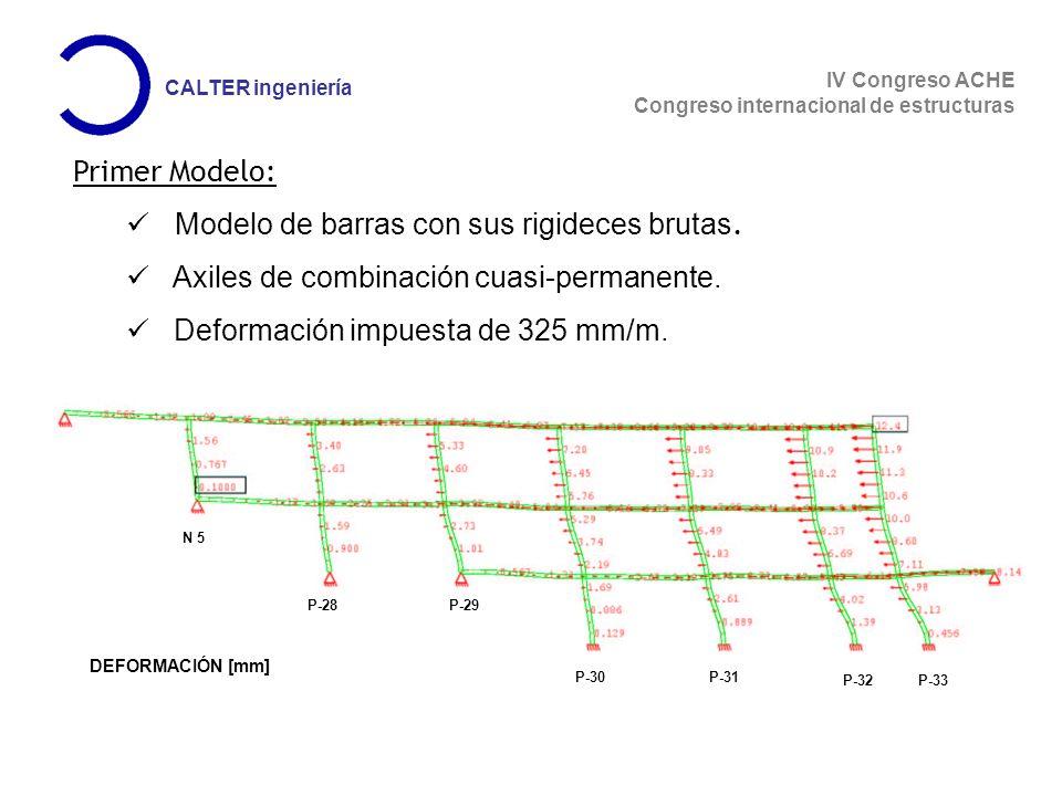 IV Congreso ACHE Congreso internacional de estructuras CALTER ingeniería Primer Modelo: Modelo de barras con sus rigideces brutas.