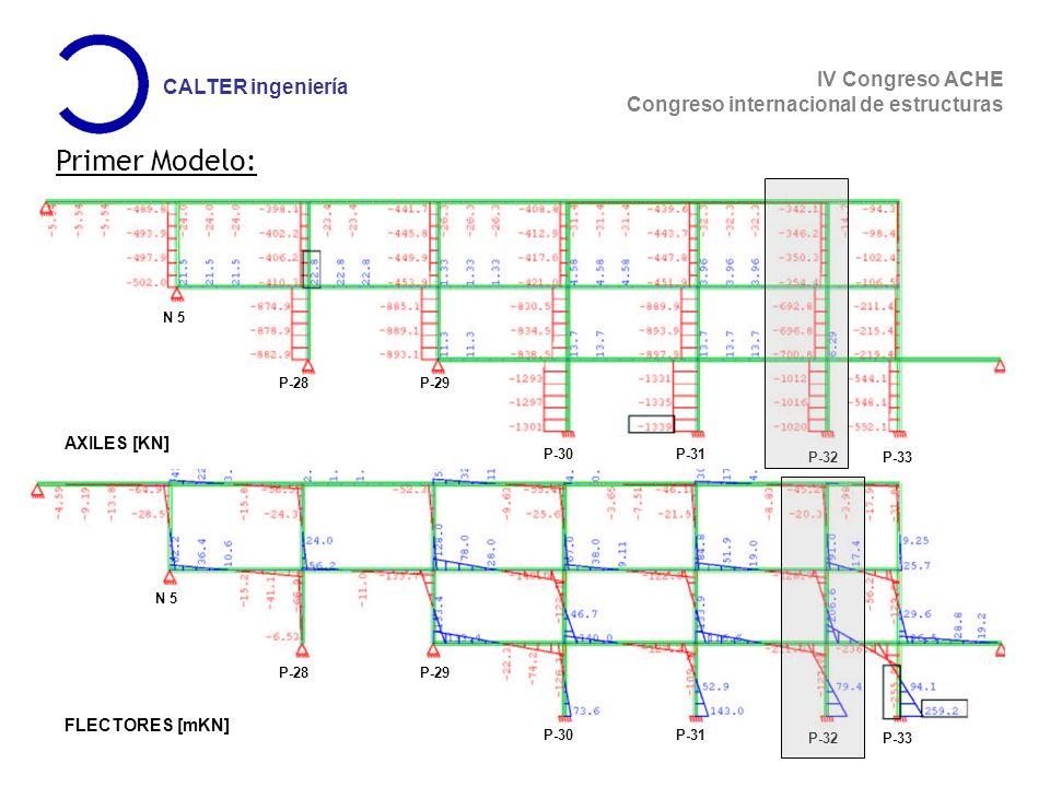 IV Congreso ACHE Congreso internacional de estructuras CALTER ingeniería Primer Modelo: P-33P-32 P-31P-30 P-29P-28 N 5 P-33P-32 P-31P-30 P-29P-28 N 5 AXILES [KN] FLECTORES [mKN]