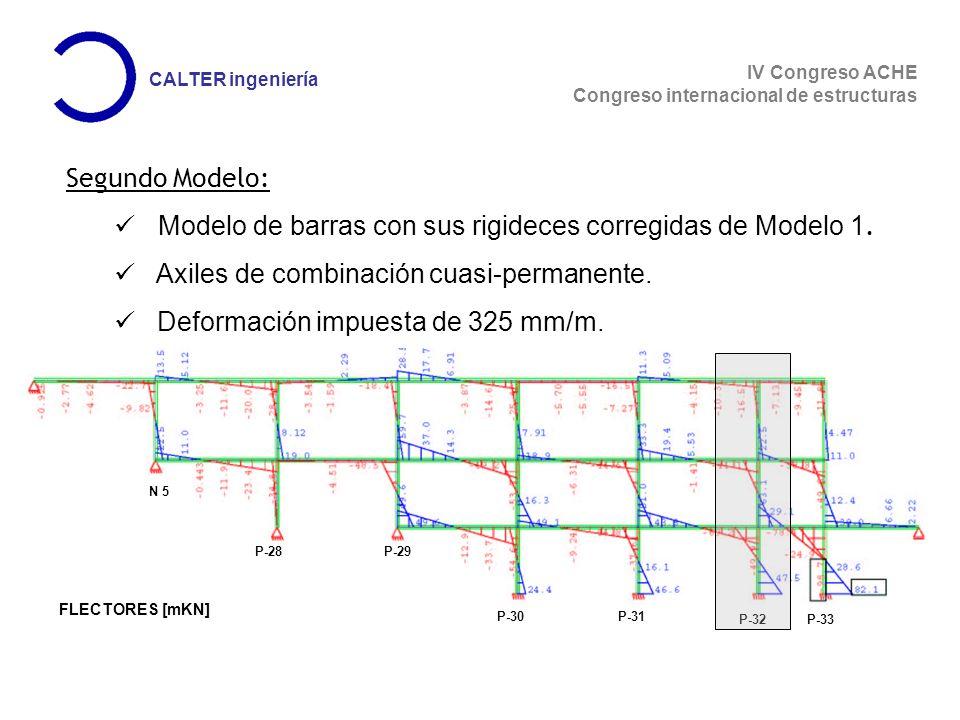 IV Congreso ACHE Congreso internacional de estructuras CALTER ingeniería Segundo Modelo: Modelo de barras con sus rigideces corregidas de Modelo 1.