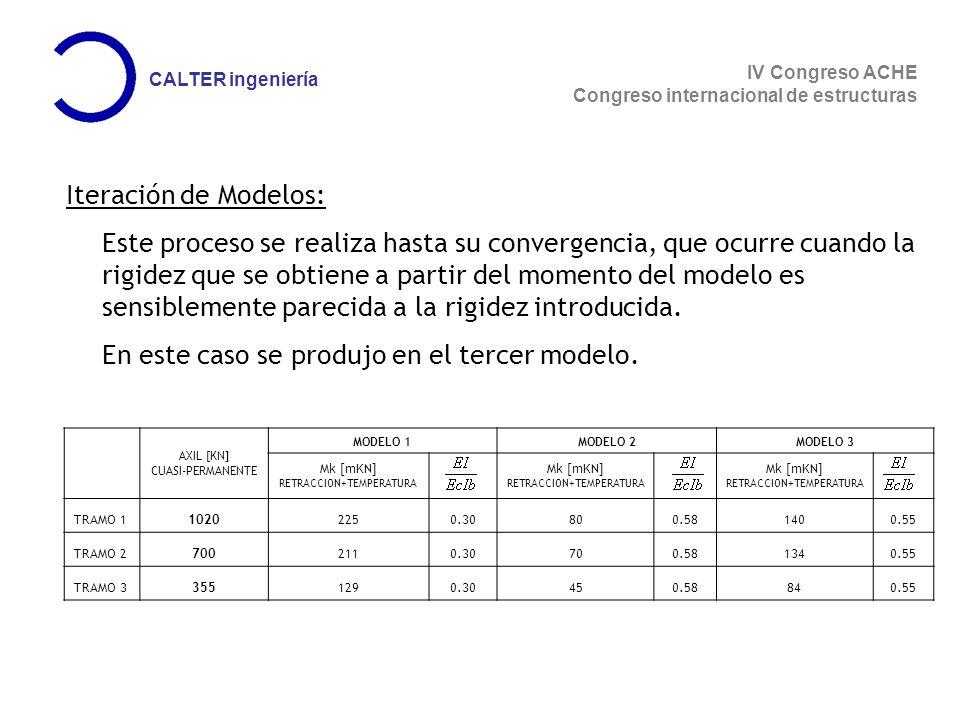 IV Congreso ACHE Congreso internacional de estructuras CALTER ingeniería Iteración de Modelos: Este proceso se realiza hasta su convergencia, que ocurre cuando la rigidez que se obtiene a partir del momento del modelo es sensiblemente parecida a la rigidez introducida.